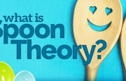 osteoporosis spoon theory infographic